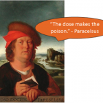 Altered by Eva Vitucci from https://commons.wikimedia.org/wiki/File:Paracelsus.jpg